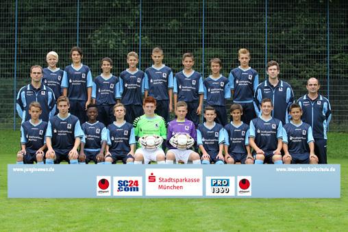 U14-Junioren 2012/2013
