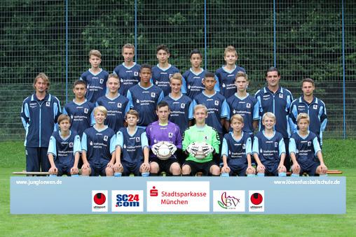 U15-Junioren 2012/2013