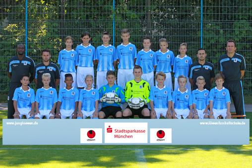 U13-Junioren 2013/2014