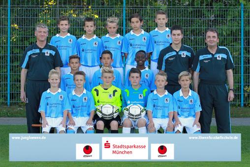 U12-Junioren 2013/2014