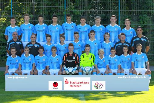 U15-Junioren 2013/2014
