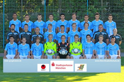 U17-Junioren 2013/2014