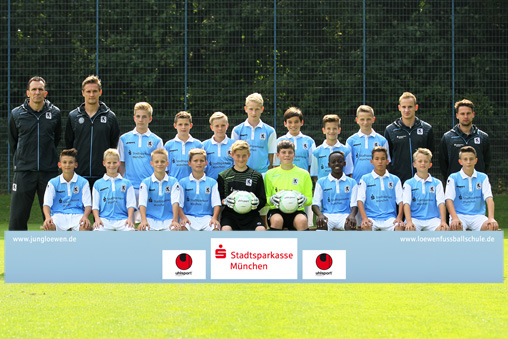 U13-Junioren 2014/2015, Stand September 2014