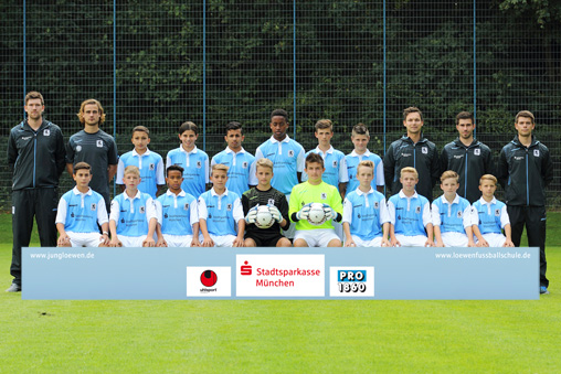 U14-Junioren 2014/2015, Stand September 2014