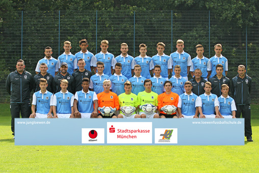 U17-Junioren 2014/2015, Stand September 2014
