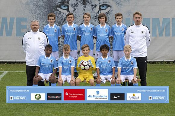 U10-Junioren 2020/2021