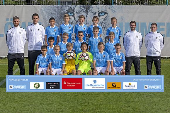 U12-Junioren 2020/2021